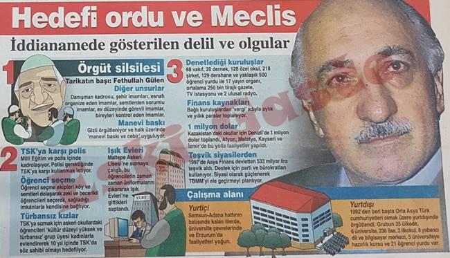 Nuh Mete Yüksel'in Fethullah Gülen iddianamesi