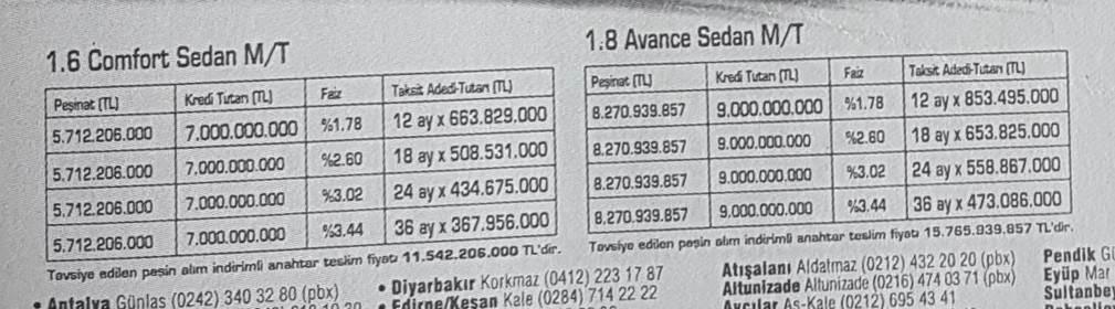 Mitsubishi Carisma Fiyatları